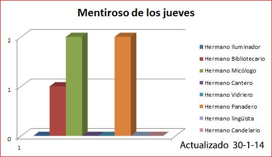 Mentiroso4